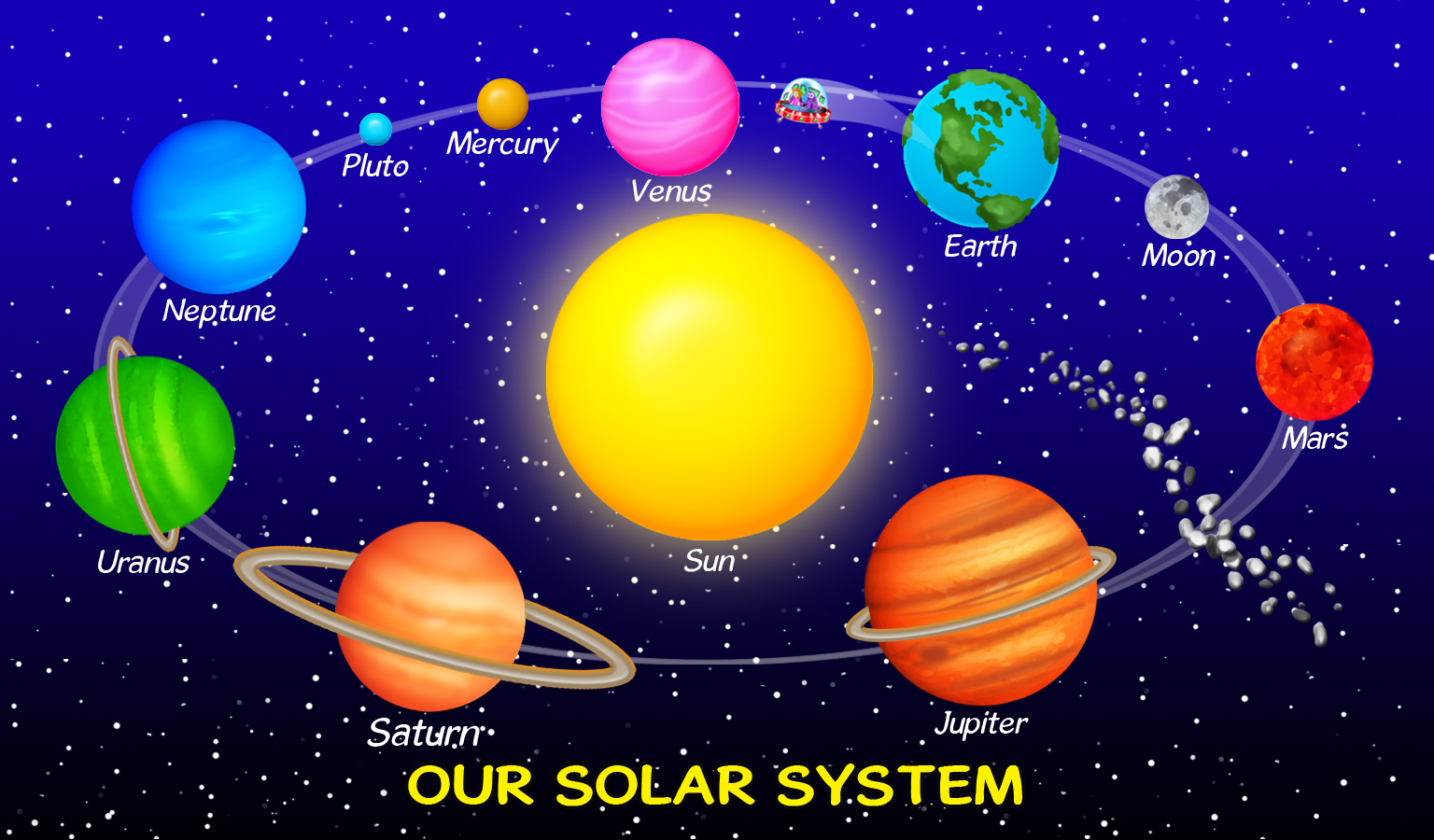 solar system for kids - HD 1536×900