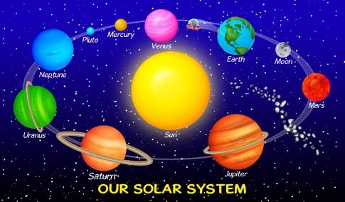 Solar System Illustration 9-14