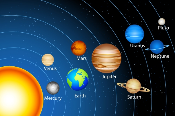 Solar System Adult Version